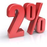 Всё что вы хотите знать о «Законе 2%», но стесняетесь спросить