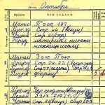 В одном из городов Краснодарского края за проезд в городском транспорте школьники могут расплатиться хорошей оценкой