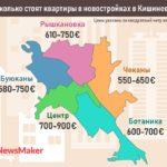 Новострой или «вторичка»? Что будет с недвижимостью в Кишиневе в 2020 году.