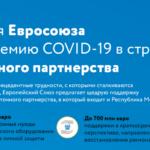 Европейский Союз поддержит страны Восточного партнерства в чрезвычайной ситуации с коронавирусом!
